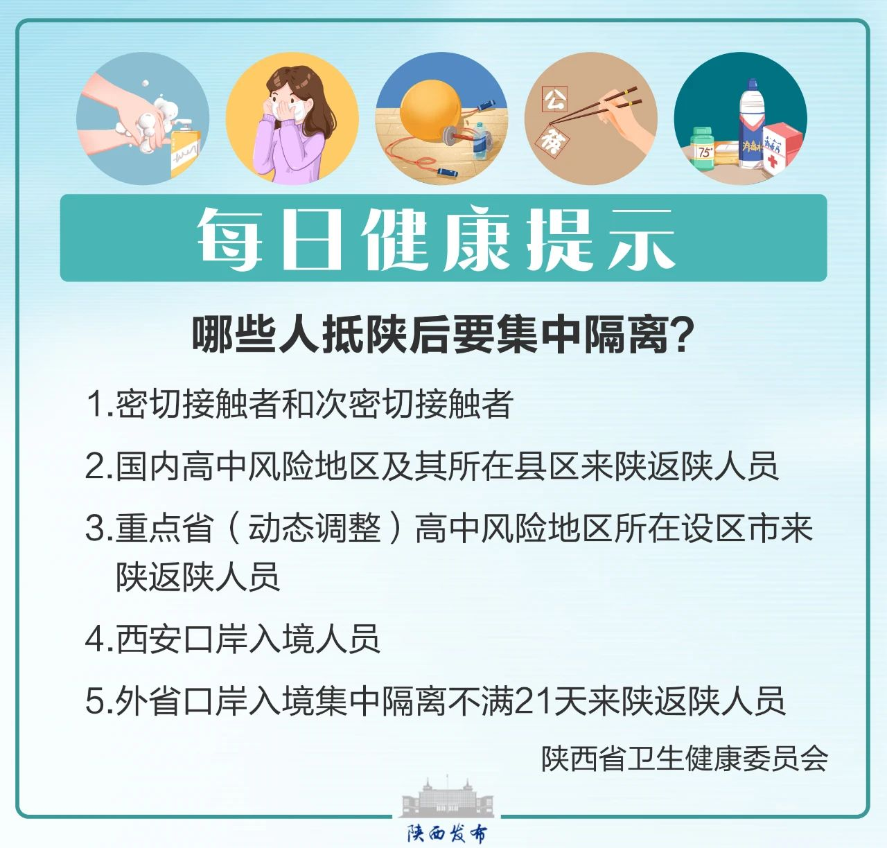 每日健康提示 | 哪些人抵陕后要集中隔离?