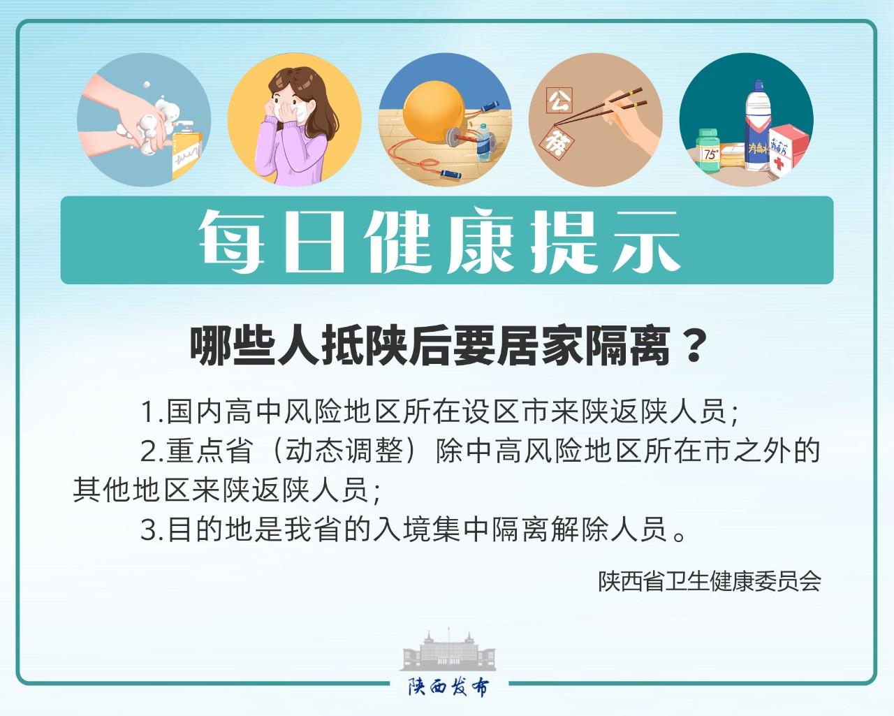 每日健康提示 | 哪些人抵陕后要居家隔离?