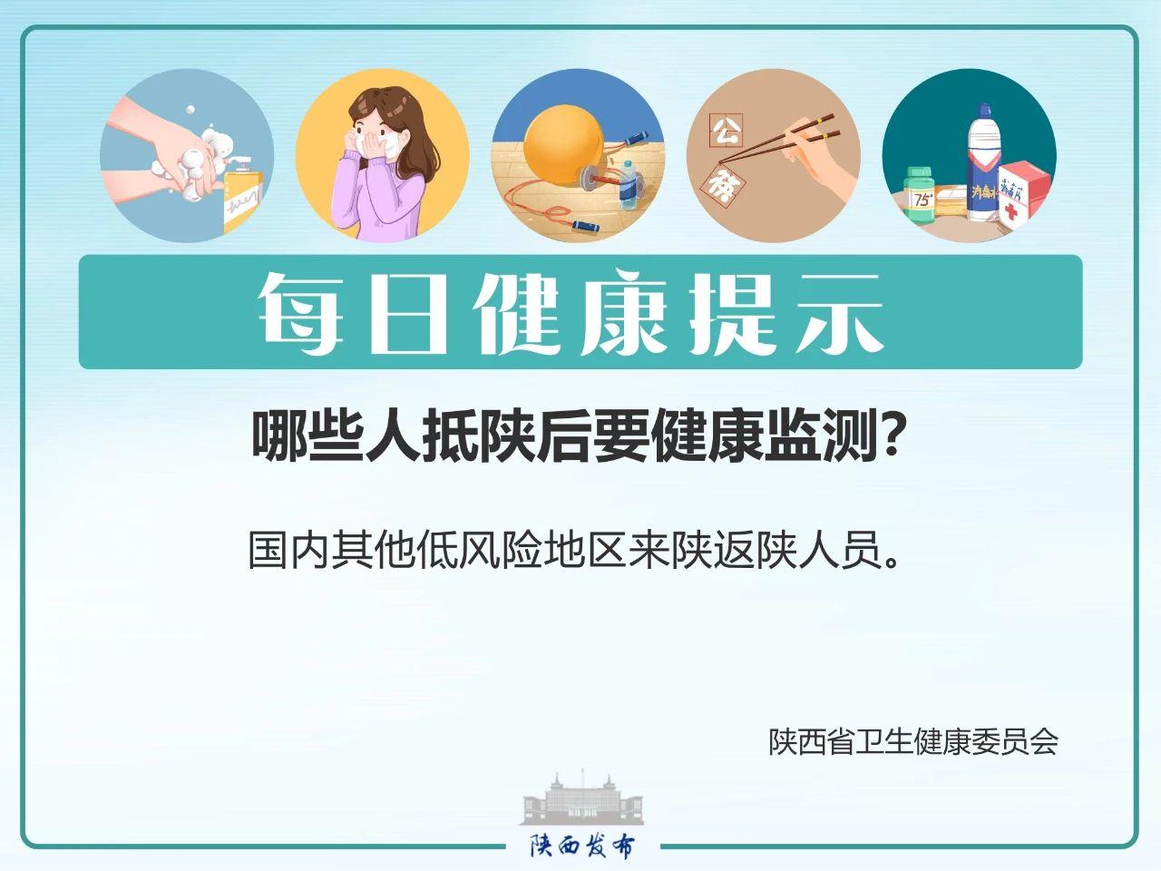 每日健康提示 | 哪些人抵陕后要健康监测?